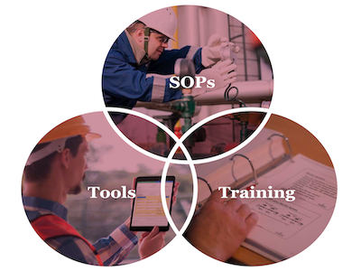 Gas Certification Institute offers measurement SOPs, measurement training, and measurement software tools to support measurement quality for oil and gas companies